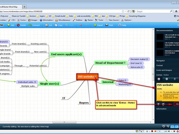 Mindmap of user needs