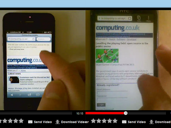 Users browsed 5 different mobile websites on various phones